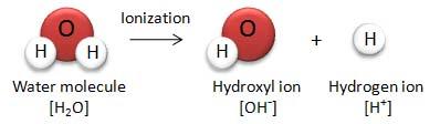 water alkaline